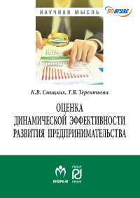 Assessment of dynamic efficiency of enterprise development